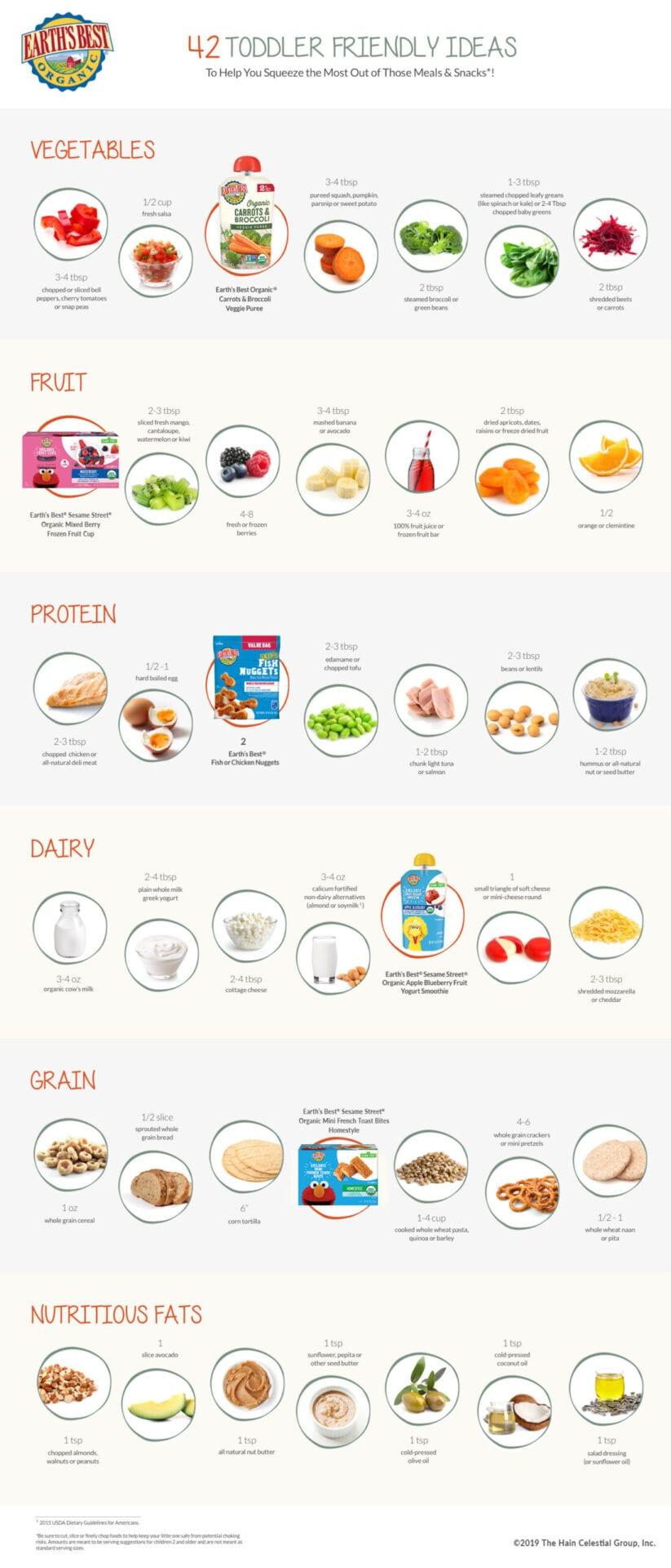 42 Toddler Friendly Ideas