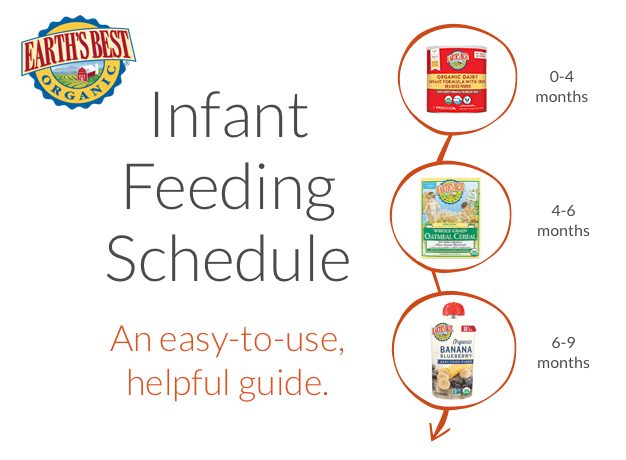 Earth's Best Infant Feeding Schedule